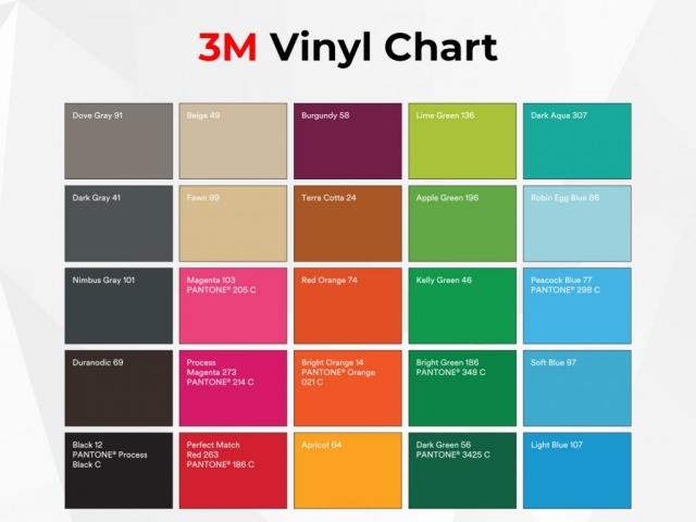 3M-Vinyl-Chart