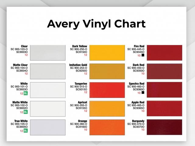 Avery Vinyl Films Chart