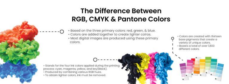pantone color matching and rgb vs cmyk